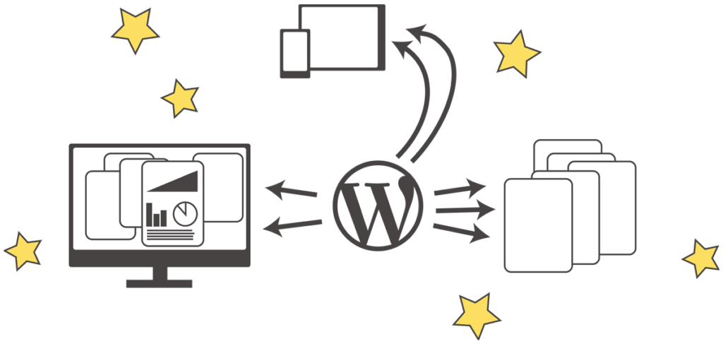 A diagram showing WordPress content flowing out into mobile applications, reports and desktop websites and data dashboards, with yellow stars signifying enthusiasm