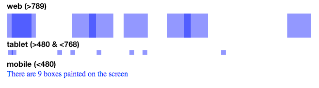 rectangles at different views with d3.chart.base.js