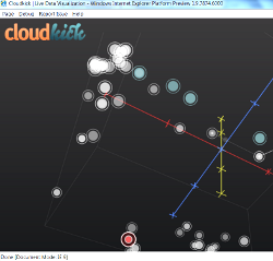 Cloudkick Server Visualization
