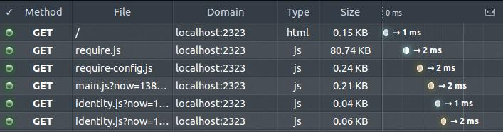 Cache-busting URLs
